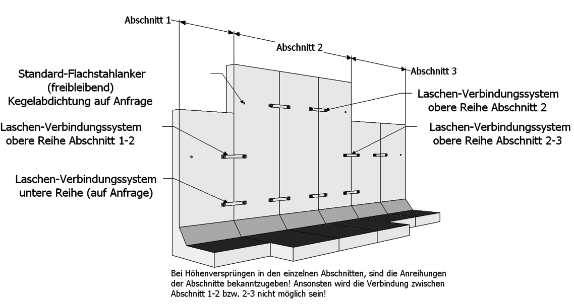 Schematischer Aufbau einer Individualverbindung für Winkelstützen